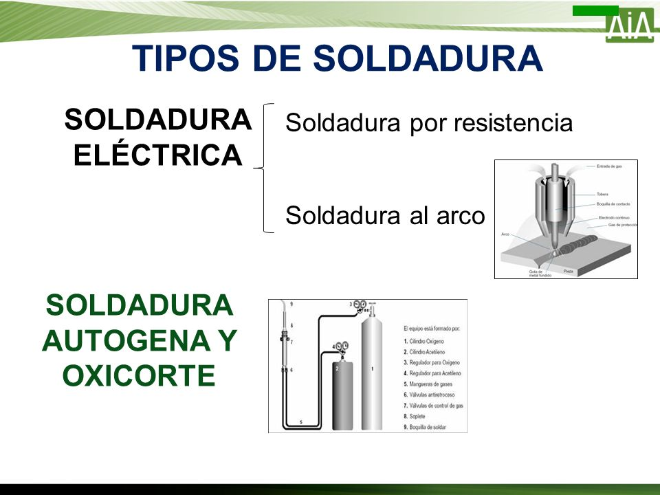 Este tipo de soldadura se basa en el efecto JOULE, mediante el cual, el calor necesario para fundir los metales que intervienen en la operación (generalmente el estaño) procede del calor producido al calentarse un electrodo que actúa como resistencia eléctrica al pasar una determinada intensidad de corriente.