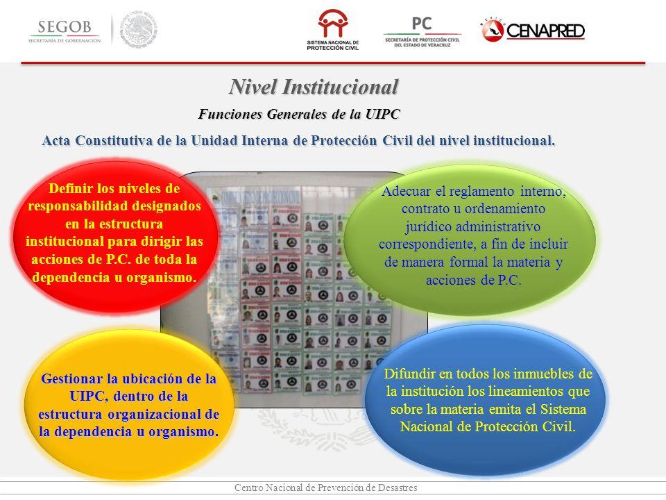 Centro Nacional de Prevención de Desastres Funciones Generales de la UIPC Nivel Institucional Definir los niveles de responsabilidad designados en la