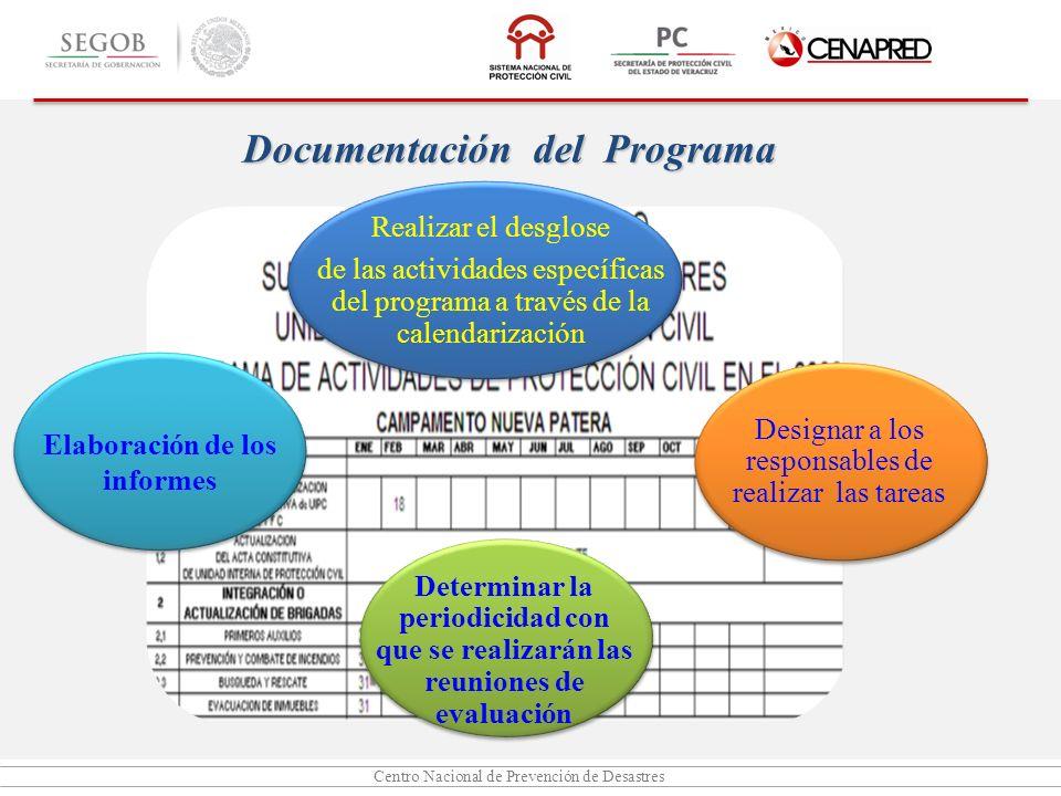 Centro Nacional de Prevención de Desastres Documentación del Programa Realizar el desglose de las actividades específicas del programa a través de la