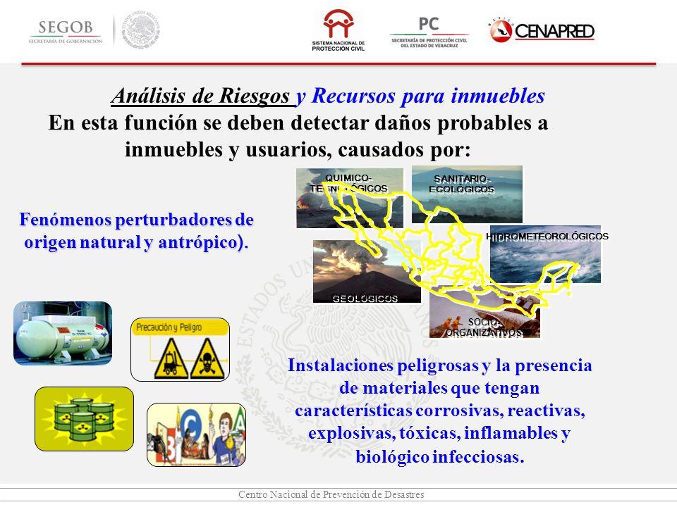 Centro Nacional de Prevención de Desastres En esta función se deben detectar daños probables a inmuebles y usuarios, causados por: Análisis de Riesgos