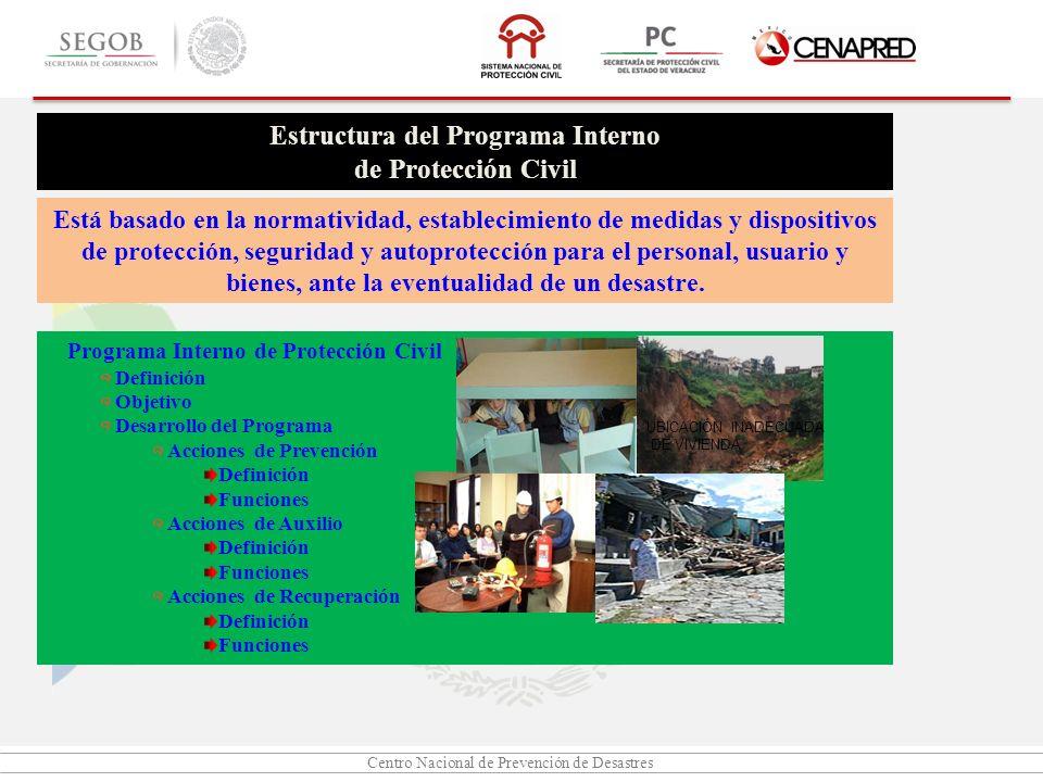 Estructura del Programa Interno de Protección Civil Programa Interno de Protección Civil Definición Objetivo Desarrollo del Programa Acciones de Preve