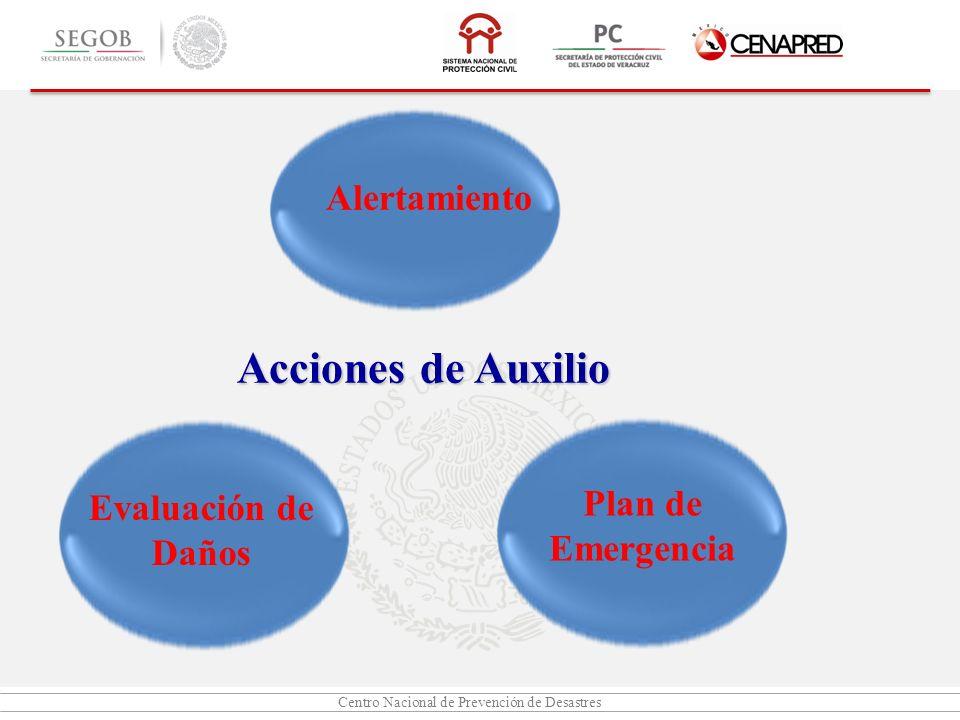 Centro Nacional de Prevención de Desastres Acciones de Auxilio Alertamiento Plan de Emergencia Evaluación de Daños