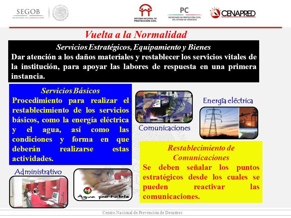 Centro Nacional de Prevención de Desastres Servicios Estratégicos, Equipamiento y Bienes Dar atención a los daños materiales y restablecer los servici