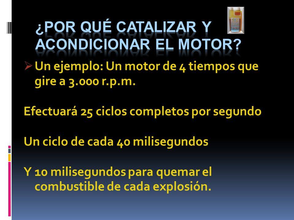 Un ejemplo: Un motor de 4 tiempos que gire a 3.000 r.p.m. Efectuará 25 ciclos completos por segundo Un ciclo de cada 40 milisegundos Y 10 milisegundos
