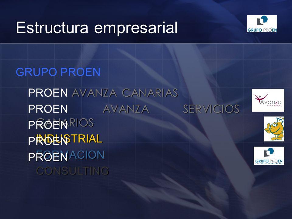 Estructura empresarial GRUPO PROEN AVANZA SERVICIOS CANARIOS PROEN AVANZA SERVICIOS CANARIOS INDUSTRIAL PROEN INDUSTRIAL FORMACION PROEN FORMACION PROEN CONSULTING AVANZA CANARIAS PROEN AVANZA CANARIAS