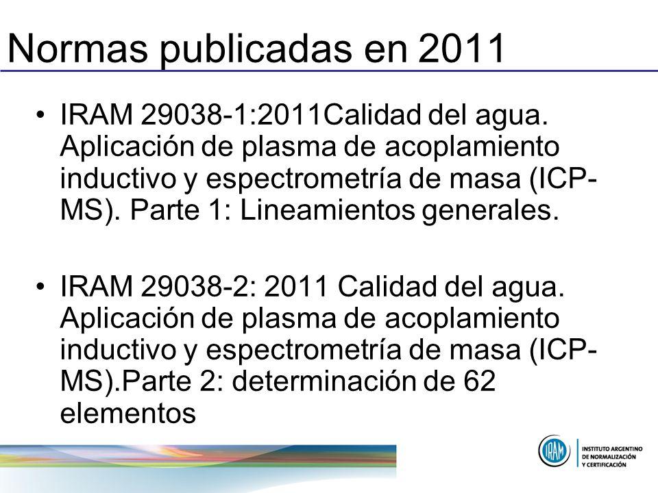 Normas publicadas en 2011 IRAM 29038-1:2011Calidad del agua. Aplicación de plasma de acoplamiento inductivo y espectrometría de masa (ICP- MS). Parte