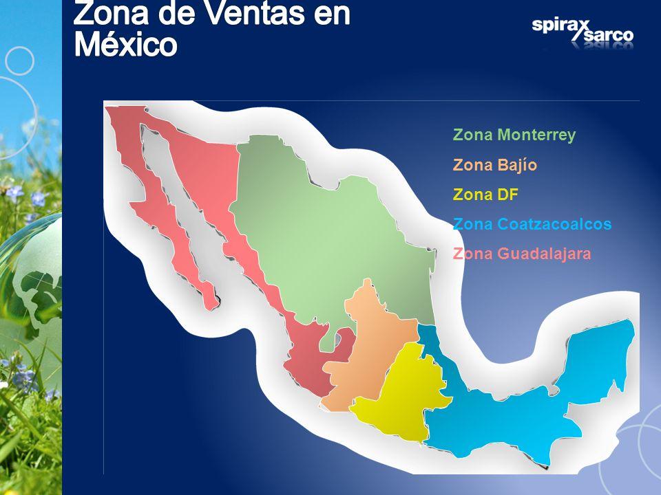 Zona Monterrey Zona Bajío Zona DF Zona Coatzacoalcos Zona Guadalajara