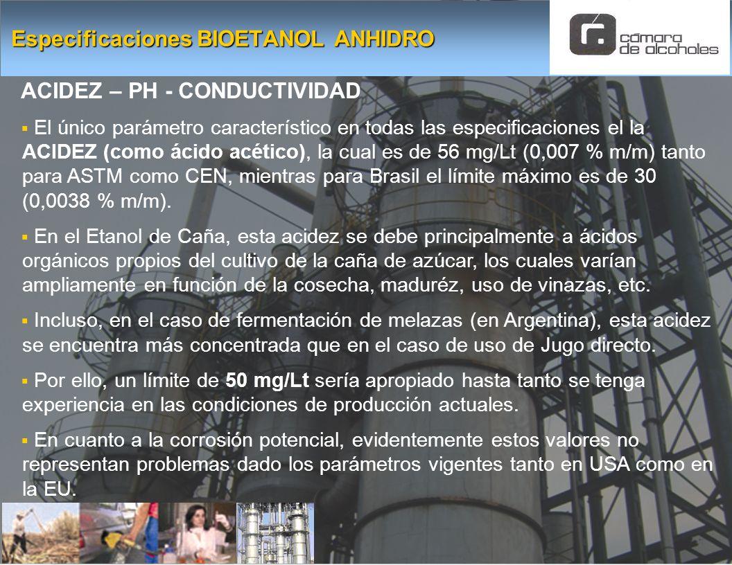 Especificaciones BIOETANOL ANHIDRO ACIDEZ – PH - CONDUCTIVIDAD El único parámetro característico en todas las especificaciones el la ACIDEZ (como ácid