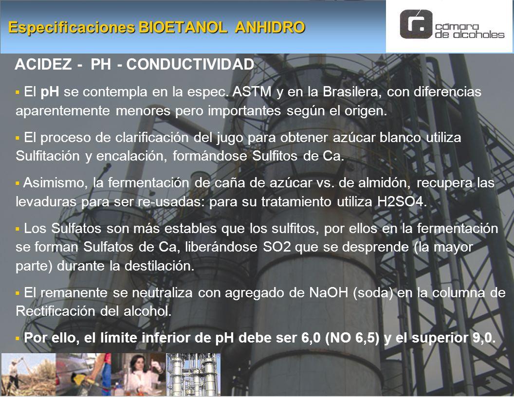 Especificaciones BIOETANOL ANHIDRO ACIDEZ - PH - CONDUCTIVIDAD El pH se contempla en la espec. ASTM y en la Brasilera, con diferencias aparentemente m