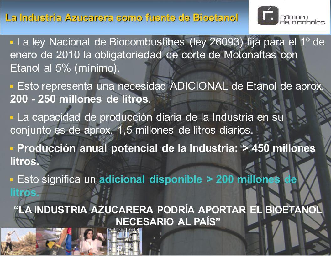 CONSIDERACIONES Ley 26.093 – Corte Obligatorio 5% Bioetanol en Motonaftas Todo (o la gran mayoría) del etanol se obtendrá por via fermentativa a partir de la caña de azúcar.
