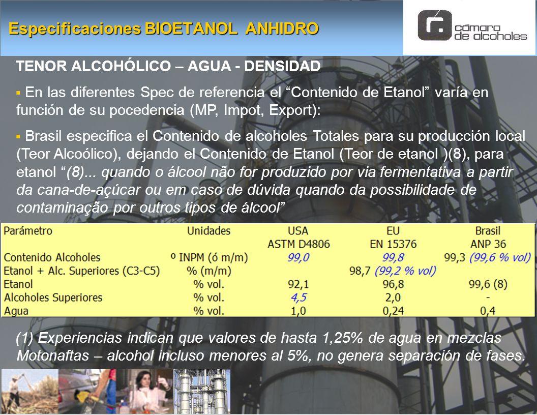 CONTENIDO DE AGUA Si bien Brasil utiliza 99,6 %vol, esto se debe a que en el origen de las especificaciones, las mismas fueron hechas en base a valores históricos praticados, sem que tenha sido feito qualquer estudo de homogeniedade das misturas Experiencias en Plantas Bioetanol en Brasil indican rendimiento menor en 20% si Tenor alcohólico va de 99,3 a 99,6 (Usina Jacorezinho, Paraná).