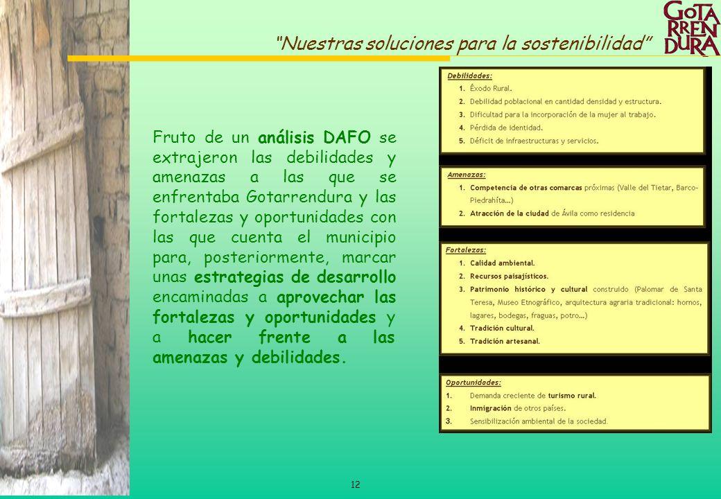 12 Nuestras soluciones para la sostenibilidad Fruto de un análisis DAFO se extrajeron las debilidades y amenazas a las que se enfrentaba Gotarrendura