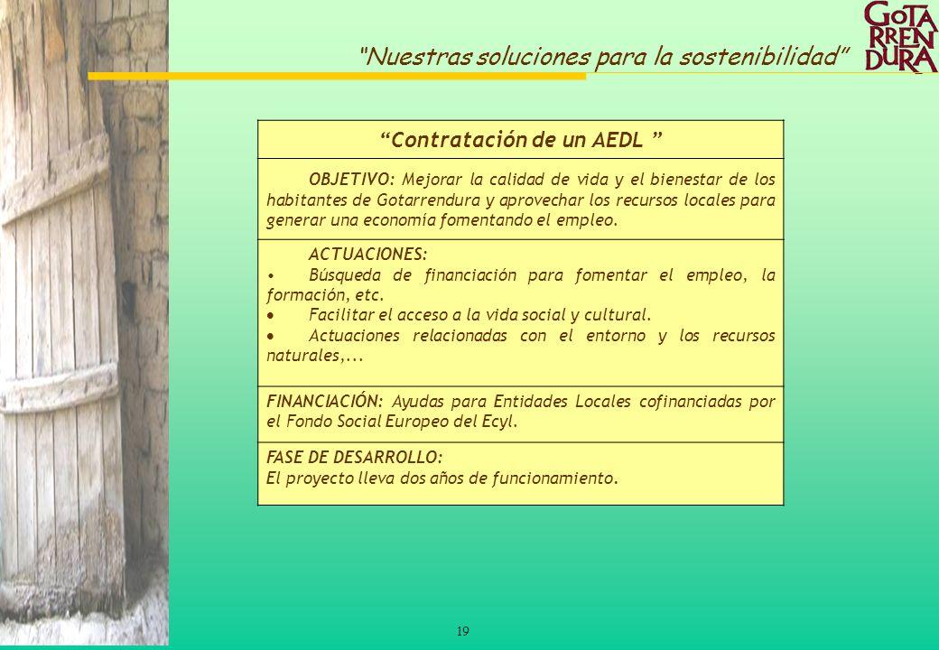 19 Nuestras soluciones para la sostenibilidad Contratación de un AEDL OBJETIVO: Mejorar la calidad de vida y el bienestar de los habitantes de Gotarre