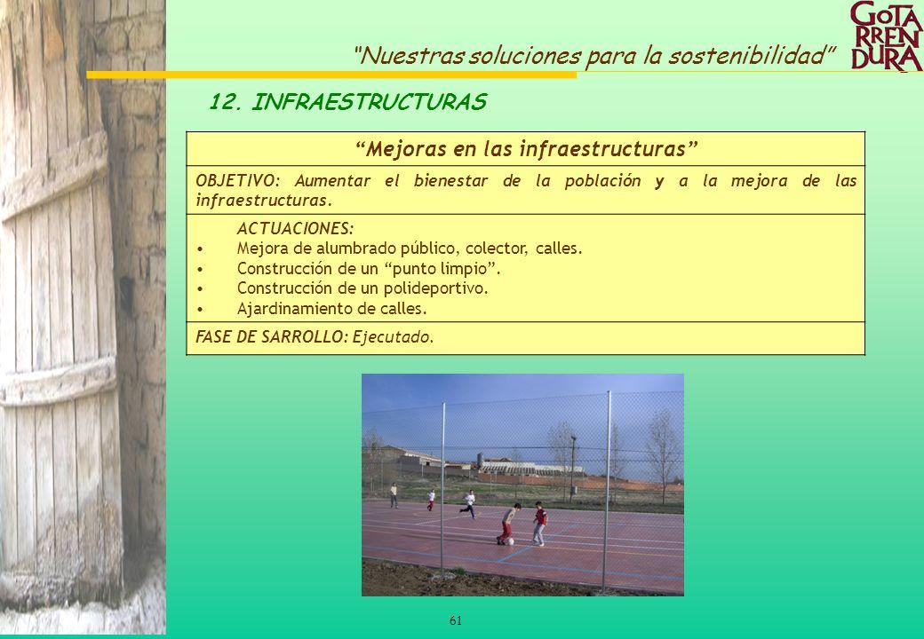 61 Nuestras soluciones para la sostenibilidad Mejoras en las infraestructuras OBJETIVO: Aumentar el bienestar de la población y a la mejora de las inf