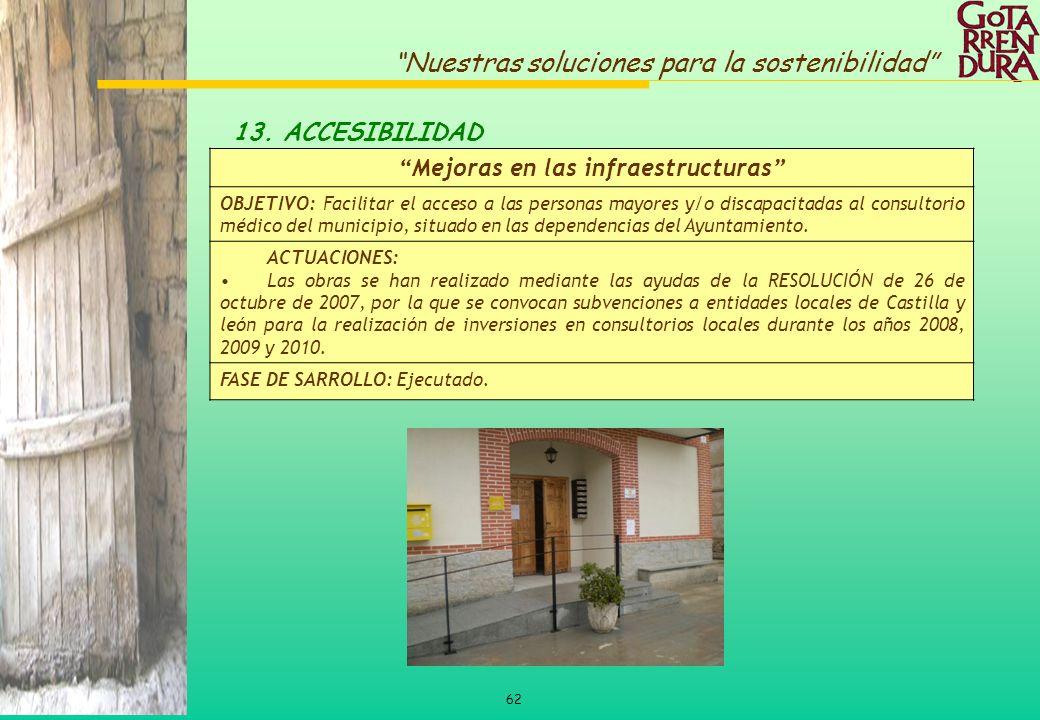 62 Nuestras soluciones para la sostenibilidad Mejoras en las infraestructuras OBJETIVO: Facilitar el acceso a las personas mayores y/o discapacitadas