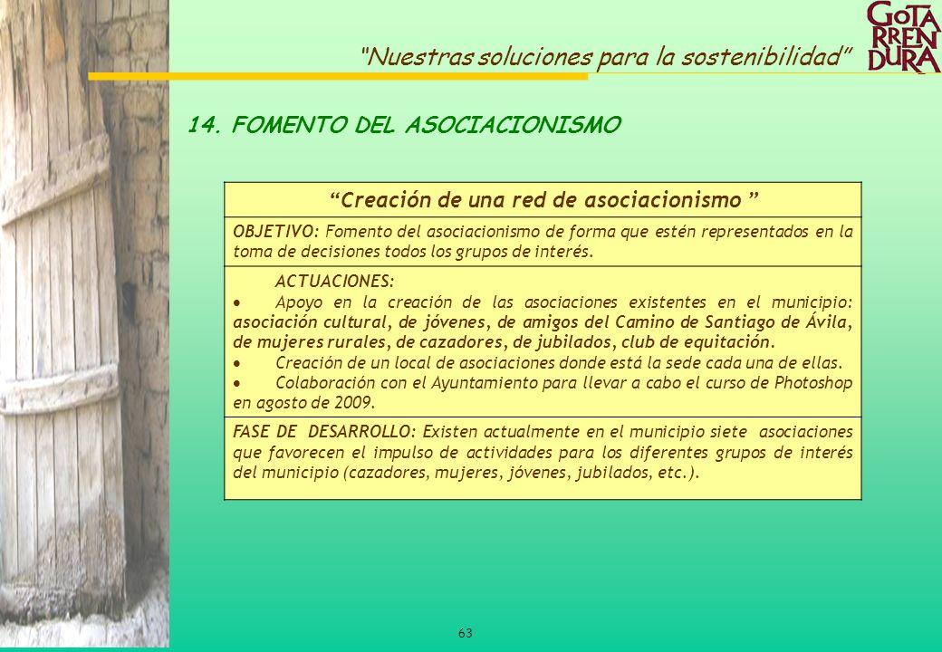 63 Nuestras soluciones para la sostenibilidad 14. FOMENTO DEL ASOCIACIONISMO Creación de una red de asociacionismo OBJETIVO: Fomento del asociacionism