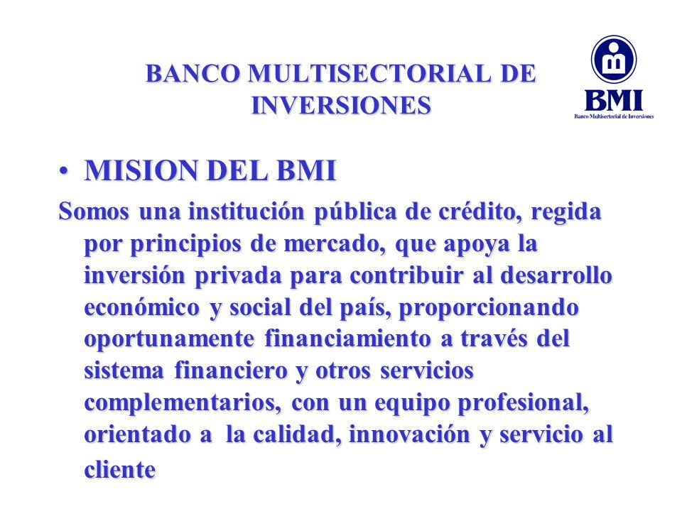 BANCO MULTISECTORIAL DE INVERSIONES Objetivos del BMIObjetivos del BMI: Art.