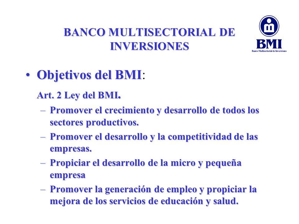 BANCO MULTISECTORIAL DE INVERSIONES Programas de créditos del BMI: Agropecuarios y Agroindustriales Construcción y Vivienda Exportaciones Industria Manufacturera Explotación de Minas y Calderas Sector Comercio Micro y Pequeña Empresa Servicios