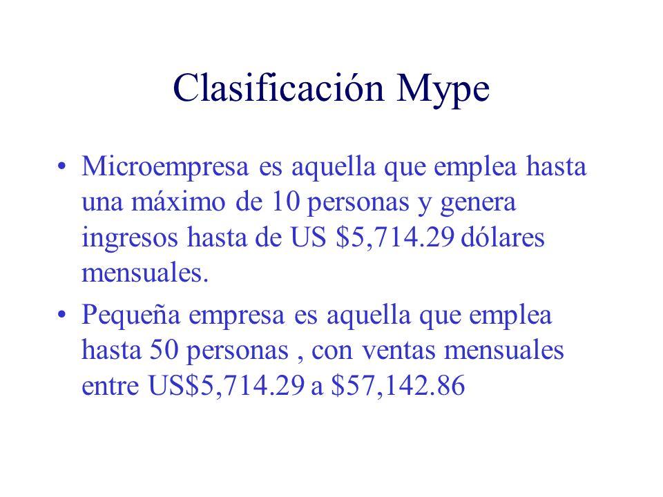 BANCO MULTISECTORIAL DE INVERSIONES PROYECTOS EN EJECUCIÓN Programa de Ampliación y Cobertura del Microcredito.