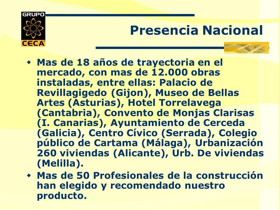 Mas de 18 años de trayectoria en el mercado, con mas de 12.000 obras instaladas, entre ellas: Palacio de Revillagigedo (Gijon), Museo de Bellas Artes (Asturias), Hotel Torrelavega (Cantabria), Convento de Monjas Clarisas (I.
