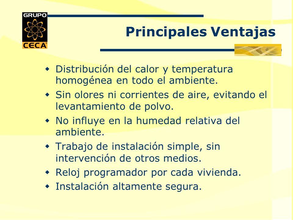 Distribución del calor y temperatura homogénea en todo el ambiente.