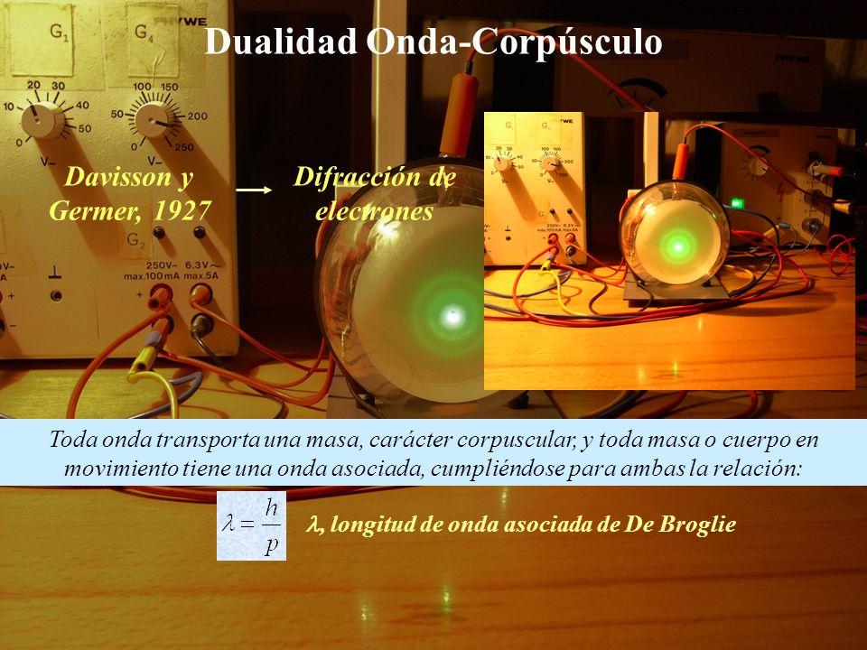 Dualidad Onda-Corpúsculo FENÓMENOS CORPUSCULARES FENÓMENOS ONDULATORIOS Luz Louis de Broglie (1892-1987) Partícula Dualidad Onda-Corpúsculo Toda onda