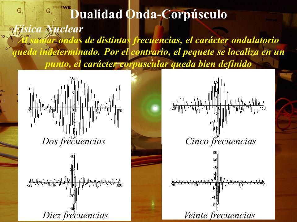Dualidad Onda-Corpúsculo Física Nuclear Pérdida del concepto clásico de trayectoria Ec. de Schrödinger, función de onda o función de probabilidad Prin