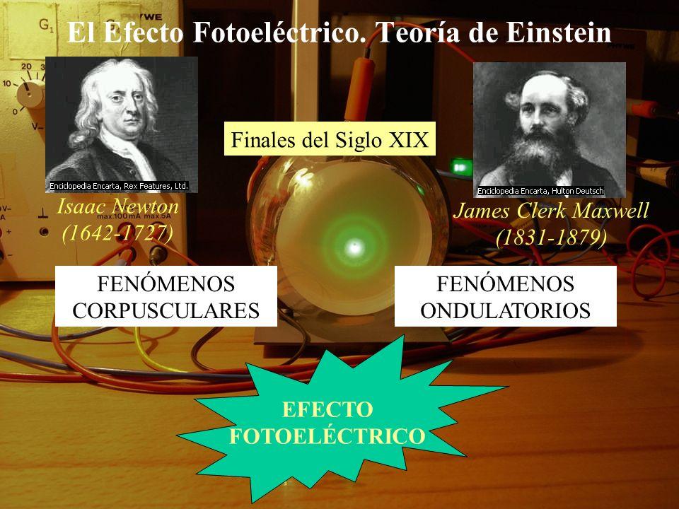 Dualidad Onda-Corpúsculo Física Nuclear Pérdida del concepto clásico de trayectoria Ec.