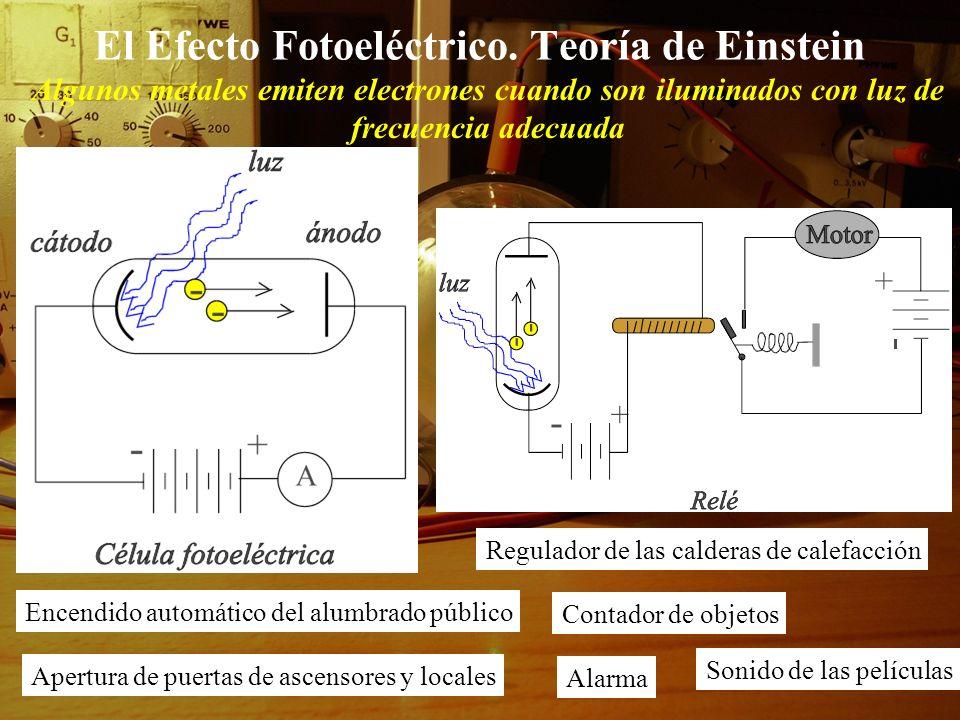 El Efecto Fotoeléctrico. Teoría de Einstein Isaac Newton (1642-1727) James Clerk Maxwell (1831-1879) FENÓMENOS CORPUSCULARES FENÓMENOS ONDULATORIOS EF