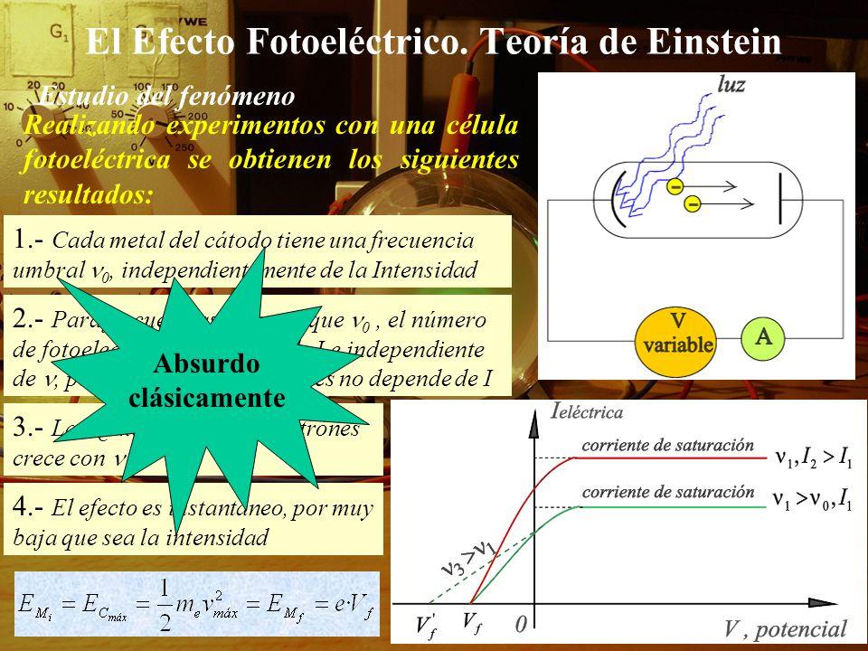 El Efecto Fotoeléctrico. Teoría de Einstein Algunos metales emiten electrones cuando son iluminados con luz de frecuencia adecuada Encendido automátic