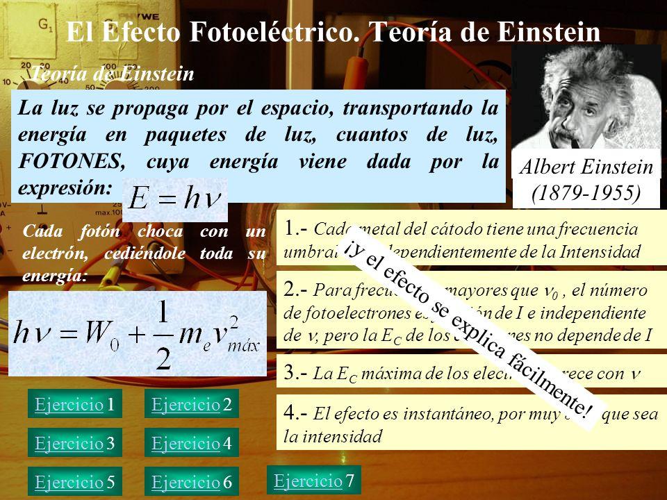 El Efecto Fotoeléctrico. Teoría de Einstein Realizando experimentos con una célula fotoeléctrica se obtienen los siguientes resultados: Estudio del fe