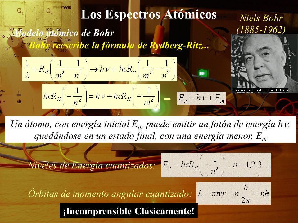 Los Espectros Atómicos Modelo nuclear de átomo Modelo atómico de Rutherford Carga positiva y casi toda la masa Carga negativa, orbitando alrededor del