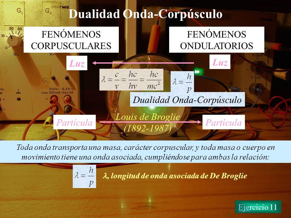 Dualidad Onda-Corpúsculo FENÓMENOS CORPUSCULARES FENÓMENOS ONDULATORIOS Luz Louis de Broglie (1892-1987) Partícula Dualidad Onda-Corpúsculo Toda onda transporta una masa, carácter corpuscular, y toda masa o cuerpo en movimiento tiene una onda asociada, cumpliéndose para ambas la relación:, longitud de onda asociada de De Broglie Ejercicio 11