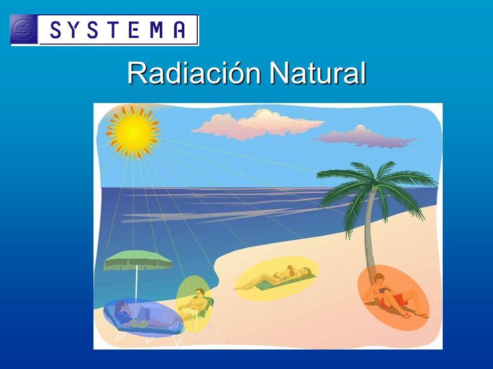Radiación Natural