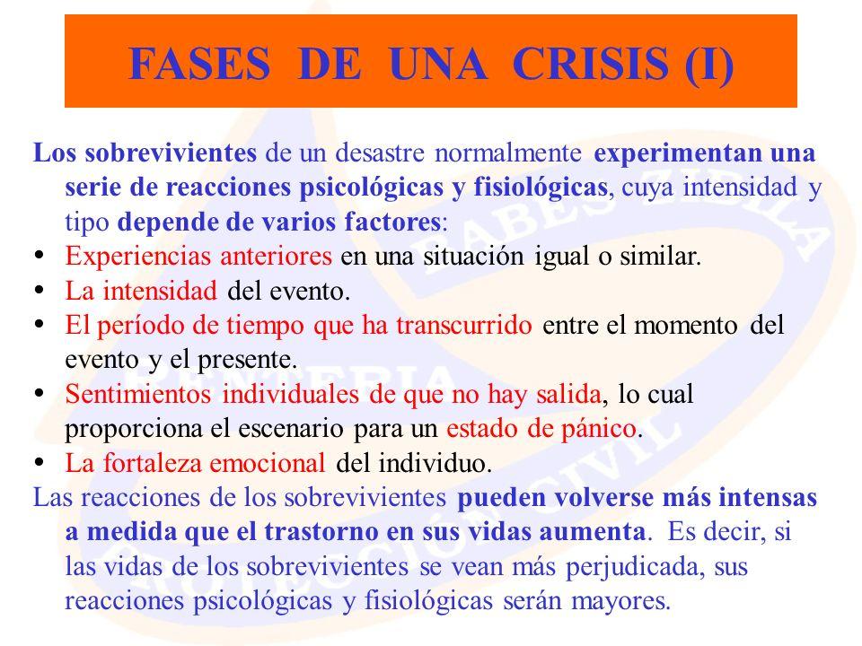 FASES DE UNA CRISIS (I) Los sobrevivientes de un desastre normalmente experimentan una serie de reacciones psicológicas y fisiológicas, cuya intensida