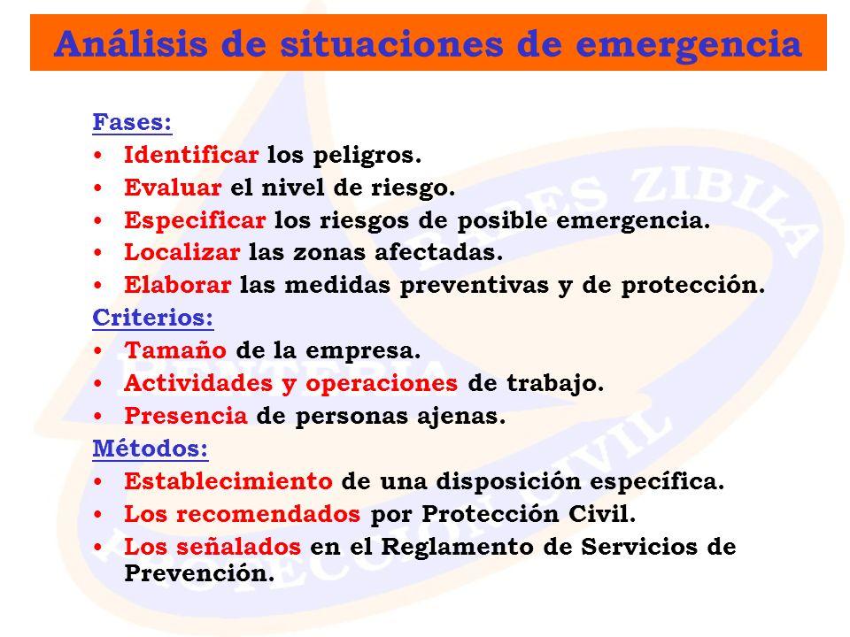 Análisis de situaciones de emergencia Fases: Identificar los peligros. Evaluar el nivel de riesgo. Especificar los riesgos de posible emergencia. Loca