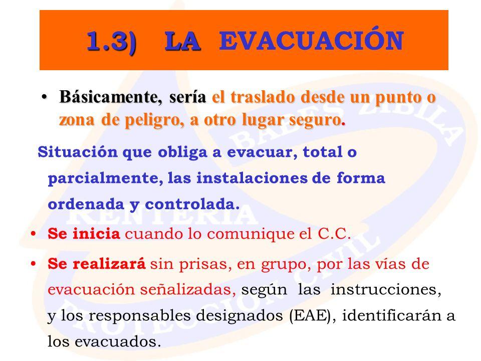 1.3) LA 1.3) LA EVACUACIÓN Básicamente, sería el traslado desde un punto o zona de peligro, a otro lugar seguro.Básicamente, sería el traslado desde u