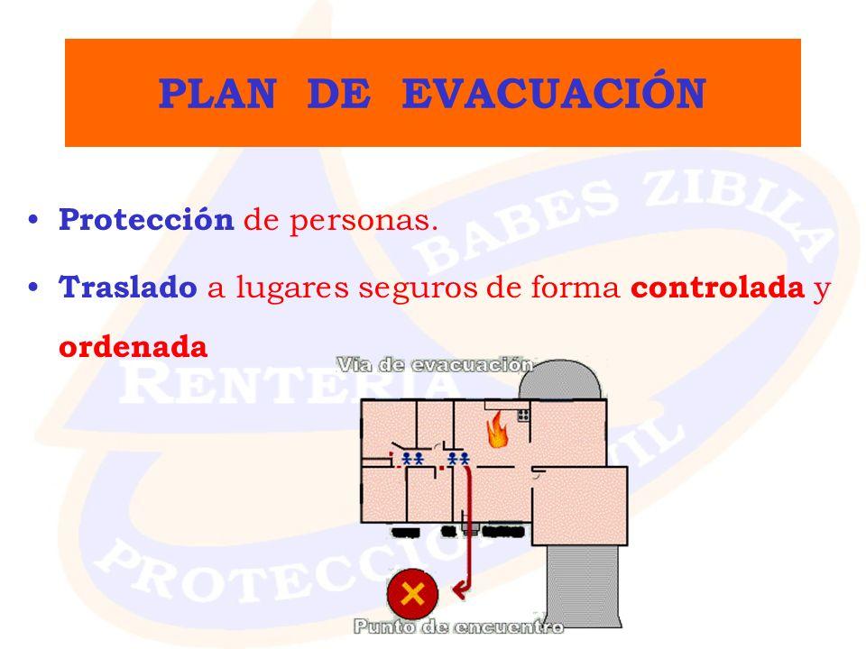 PLAN DE EVACUACIÓN Protección de personas. Traslado a lugares seguros de forma controlada y ordenada