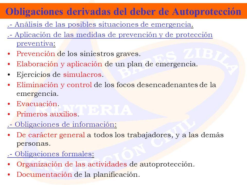 Obligaciones derivadas del deber de Autoprotección.- Análisis de las posibles situaciones de emergencia..- Aplicación de las medidas de prevención y d