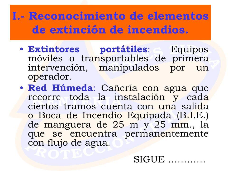 I.- Reconocimiento de elementos de extinción de incendios. Extintores portátiles : Equipos móviles o transportables de primera intervención, manipulad