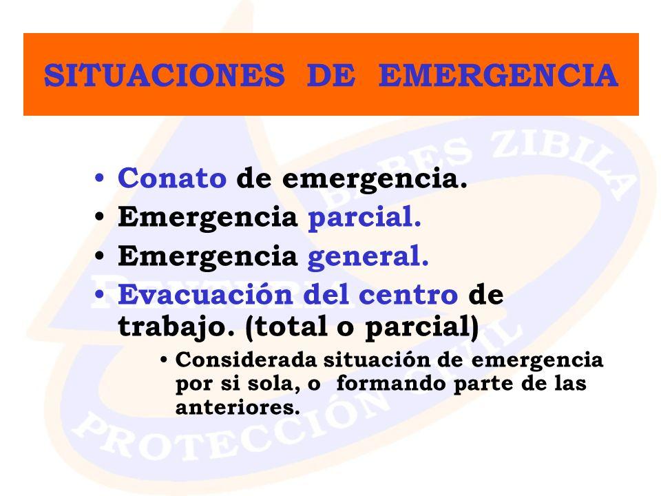 SITUACIONES DE EMERGENCIA Conato de emergencia. Emergencia parcial. Emergencia general. Evacuación del centro de trabajo. (total o parcial) Considerad