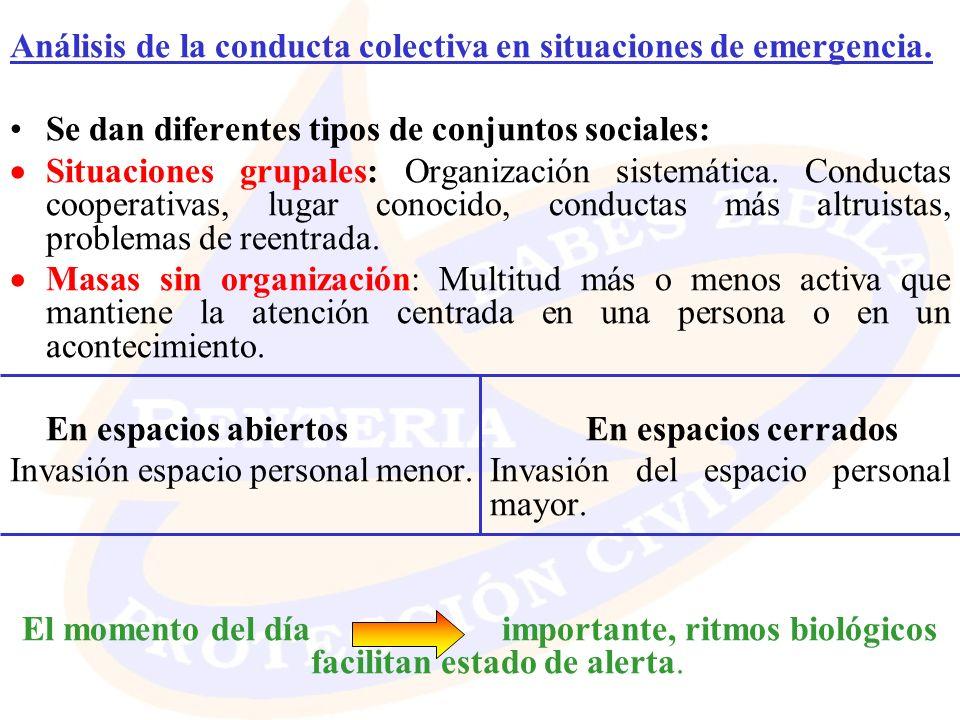 Análisis de la conducta colectiva en situaciones de emergencia. Se dan diferentes tipos de conjuntos sociales: S ituaciones grupales: Organización sis