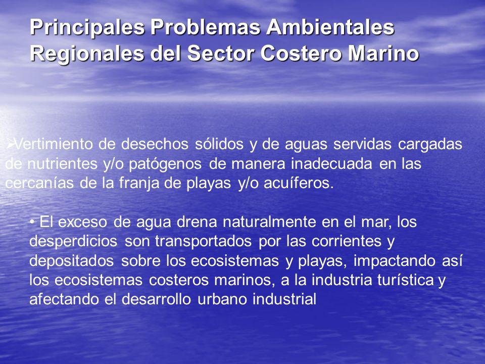 Principales Problemas Ambientales Regionales del Sector Costero Marino Vertimiento de desechos sólidos y de aguas servidas cargadas de nutrientes y/o