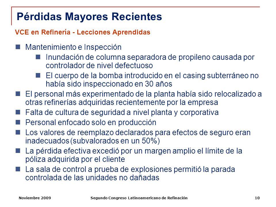Noviembre 2009Segundo Congreso Latinoamericano de Refinación10 VCE en Refinería - Lecciones Aprendidas Pérdidas Mayores Recientes Mantenimiento e Insp