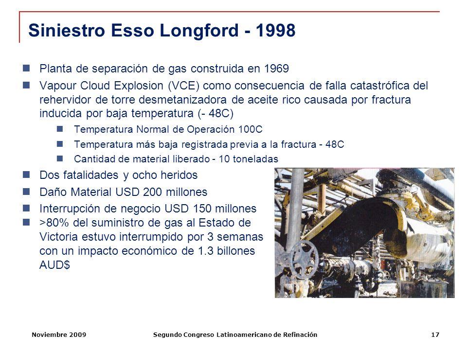 Noviembre 2009Segundo Congreso Latinoamericano de Refinación17 Planta de separación de gas construida en 1969 Vapour Cloud Explosion (VCE) como consec