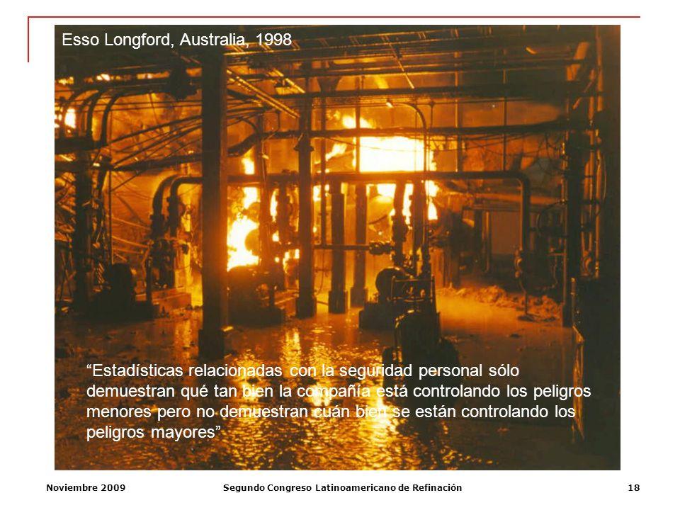 Noviembre 2009Segundo Congreso Latinoamericano de Refinación18 Estadísticas relacionadas con la seguridad personal sólo demuestran qué tan bien la com