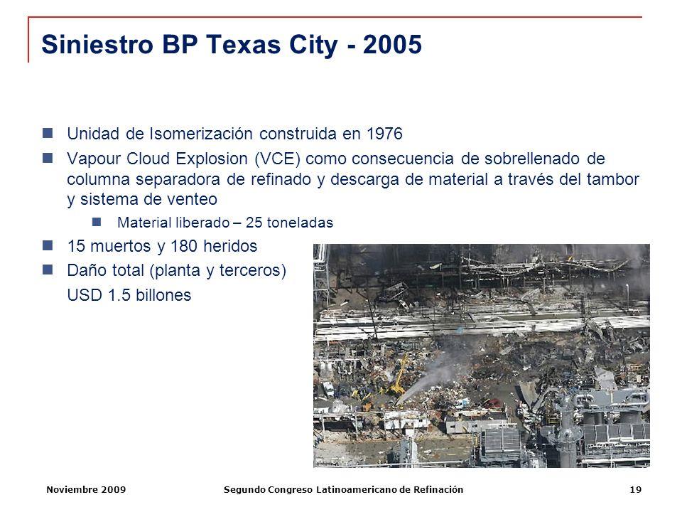 Noviembre 2009Segundo Congreso Latinoamericano de Refinación19 Unidad de Isomerización construida en 1976 Vapour Cloud Explosion (VCE) como consecuenc