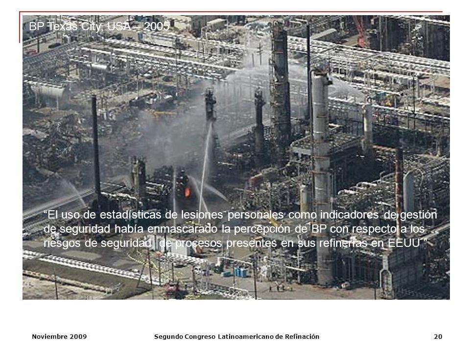 Noviembre 2009Segundo Congreso Latinoamericano de Refinación20 El uso de estadísticas de lesiones personales como indicadores de gestión de seguridad