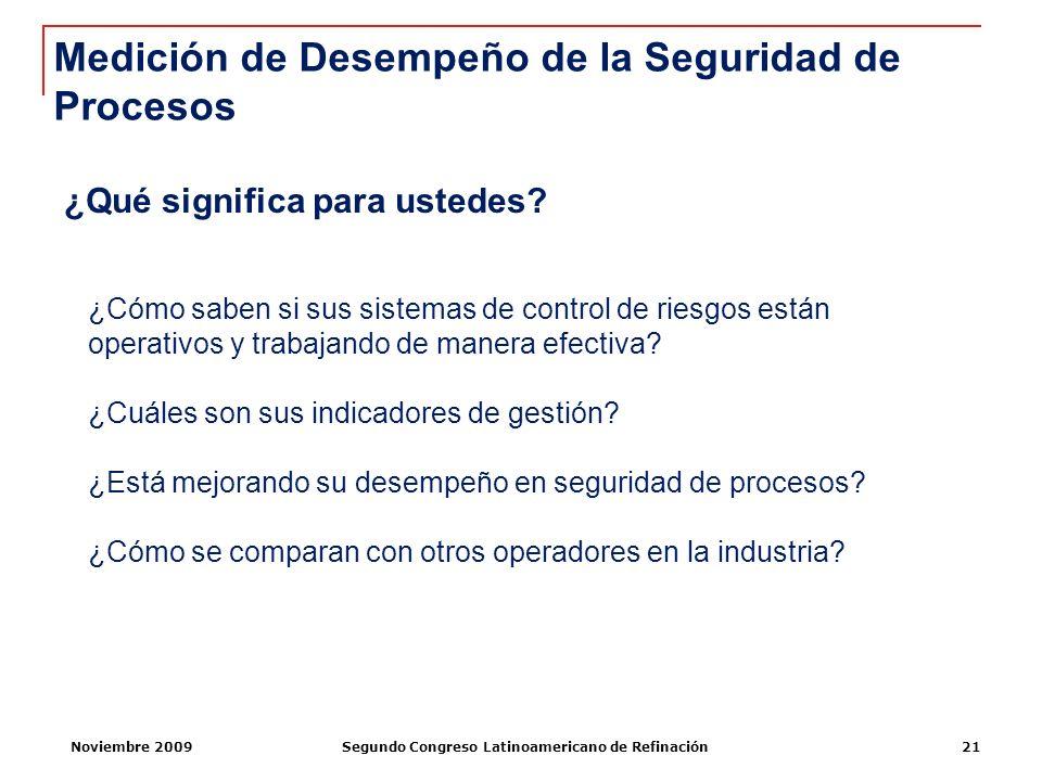 Noviembre 2009Segundo Congreso Latinoamericano de Refinación21 ¿Qué significa para ustedes? ¿Cómo saben si sus sistemas de control de riesgos están op