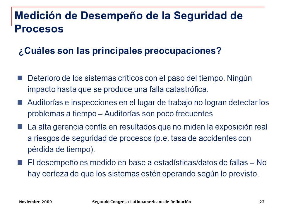 Noviembre 2009Segundo Congreso Latinoamericano de Refinación22 Deterioro de los sistemas críticos con el paso del tiempo. Ningún impacto hasta que se